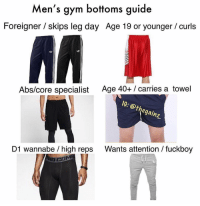 Tbt: Men's gym bottoms guide  Foreigner / skips leg day Age 19 or younger/curls  Age 40+ / carries a towel  1G: @thegainz  Abs/core specialist  Wants attention / fuckboy  D1 wannabe / high reps Tbt