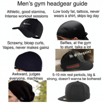 Gym, Memes, and Tattoos: Men's gym headgear guide  Athletic, good stamina Low body fat, tattoos, never  Intense workout sessions wears a shirt, skips leg day  Scrawny, bicep curls  Vapes, never makes gainz  Selfies, at the gym  to stunt, talks a lot  IG: @thegainz  Awkward, judges  everyone, machines strong, doesn't wanna be bothered  5-10 min rest periods, big & 😅