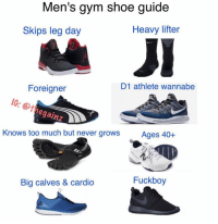 Tbt: Men's gym shoe guide  Heavy lifter  Skips leg day  D1 athlete wannabe  Foreigner  IG:  @thegainz  gainz  Knows too much but never growsAges 40-+  Fuckboy  Big calves & cardio Tbt