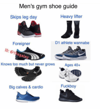 Tbt: Men's gym shoe guide  Heavy lifter  Skips leg day  D1 athlete wannabe  Foreigner  10: thegainneve  @thegainz  Ages 40+  Knows too much but never grows  Fuckboy  Big calves & cardio Tbt