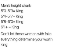 Men's height chart:  5'0-5'3- King  5'4-5'7 King  5'8-6'0 King  6'1+King  Don't let these women with fake  everything determine your worth  king