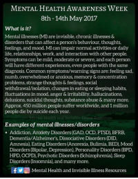 Life, Memes, and Mood: MENTAL HEALTH AWARENESS WEEK  8th-14th May 2017  What is it?  Mental illnesses (MD are invisible, chronic illnesses &  disorders that can affect a person's behaviour, thoughts,  feelings, and mood. MI can impairnormal activities or daily  life, relationships, work, and interaction with other people  Symptoms can be mild, moderate or severe, andeach person  will have different experiences, even people with the same  diagnosis. Common S  signsare: feeling sad,  numb, overwhelmed or anxious, memory & concentration  problems, strangethoughts & feelings, social  withdrawal/isolation, changes ineating or sleeping habits,  fluctuations in mood, anger & irritability, hallucinations,  delusions, suicidal thoughts, substance abuse & many more.  Approx. 450 million peoplesuffer worldwide, and 1 million  people die by suicide each year  Mental Health and Invisible niness Reso  urces  Examples of mental illnesses/disorders  Addiction, Anxiety Disorders (GAD, OCD, PTSD), BFRB,  Dementia/Alzheimer's, Dissociative Disorders (DID,  Amnesia), Eating Disorders (Anorexia, Bulimia, BED), Mood  Disorders (Bipolar, Depression), Personality Disorders (BPD,  OCPD), Psychotic Disorders (Schizophrenia), Sleep  Disorders (Insomnia), and many more.  If O Mental Health and Invisible Illness Resources