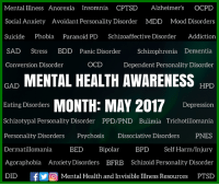 Memes, Mood, and Yo: Mental illness Anorexia Insomnia CPTSD  Alzheimer's  OCPD  Social Anxiety Avoidant Personality Disorder MDD Mood Disorders  Suicide  Phobia Paranoid PD  Schizoaffective Disorder  Addiction  SAD stress BDD Panic Disorder Schizophrenia Dementia  OCD  Conversion Disorder  Dependent Personality Disorder  MENTAL HEALTH AWARENESS  HPD  GAD  Eating Disorders  MONTH: MAY 2017  Depression  Schizotypal Personality Disorder PPD/PND Bulimia Trichotillomania  Personality Disorders  Psychosis  Dissociative Disorders  PNES  Dermatillomania BED  Bipolar  BPD Self Harm/Injury  Agoraphobia Anxiety Disorders BFRB Schizoid Personality Disorder  DID f YO Mental Health and Invisible Illness Resources PTSD Melissa B. <3