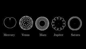 wizardshark:  gaylienz: Path traced by these planets as seen from Earth  :3c: Mercury  Jupiter  Saturn  Venus  Mars wizardshark:  gaylienz: Path traced by these planets as seen from Earth  :3c