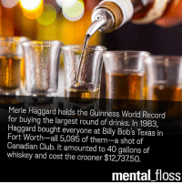 haggard: Merle Haggard holds the Guinness World Record  for buying the largest round of drinks. In 1983,  Haggard bought everyone at Billy Bobs Texas in  Fort Worth-all 5,095 of them-a shot of  Canadian Club. It amounted to 40 gallons of  whiskey and cost the crooner $12,73750.  mental floss
