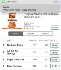 Arfs: MESSAGES  Mom  Why am I seeing iTunes charges  now  (Original Motion Picture Score)  Christophe Beck>  A TAIL OF TWO KITTIES  Original Score  30 Songs  Released Jul 27, 2010  PLAY  Songs  Reviews  Related  NAME  DURATION POPULARITY PRICE  1 Garfield's Theme  1:17  PLAY  Arf, Arf, Arf,  Quickly!  2  1:07  PLAY  3  Stupid Gone Wild  1:59  PLAY  4 Dogs Run Away  2:09  PLAY