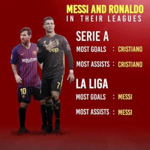 Goals, Memes, and La Liga: MESSI AND RONALDO  IN THEIR LEAGUES  SERIE A  MOST GOALS CRISTIANO  MOST ASSISTS CRISTIANO  ep  Rakuten  LA LIGA  10  MOST GOALSMESSI  MOST ASSISTS: MESSI Goats 😍❤️