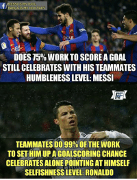 Memes, 🤖, and Idol: MESSI IS MY IDOL  BARCA IS MY IDOLTARY  DOES 75% WORK TO SCORE A GOAL  STILL CELEBRATES WITH HIS TEAMMATES  HUMBLENESS LEVEL: MESSI  RF  TEAMMATES DO 99% OF THE WORK  TO SET HIM-UP AGOALSCORING CHANCE  CELEBRATESALONEPOINTING AT HIMSELF  SELFISHNESS LEVEL: RONALDO The difference  Credits: Messi is my Idol, Barça is my Idolatry