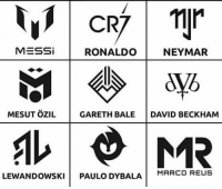 David Beckham, Memes, and Neymar: MESSi  RONALDO  NEYMAR  MESUT OZILGARETH BALE DAVID BECKHAM  MARCO REUS  LEWANDOWSKI PAULO DYBALA Which footballer has the coolest logo? 🔥🤔👏🏽