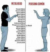 Progressive, Black, and Death: METALHEAD PERSONA COMUAN  Thrash Metal  Groove Metal  Heavy Metal  Black Metal  oom Metal  Folk Metal  Grindcore  Metalcore  Industrial Metal  Progressive MetalRock  Speed Metal  Stoner Metal  Post Metal  Power Metal  Deathcore  Death Metal  Glam Metal  Gothic Metal  Extreme Metal  Crust punk
