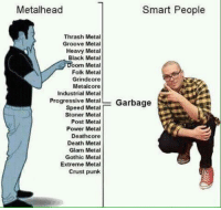 Dank Memes, Black Metal, and Garbage: Metalhead  Smart People  Thrash Metal  Groove Metal  Heavy Metal  Black Metal  oom Metal  Folk Metal  Grindcore  Metalcore  Industrial Metal  Progressive Metal  Garbage  Speed Metal  F Stoner Metal  Post Metal  Power Metal  Deathcore  Death Metal  Glam Metal  Gothic Metal  Extreme Metal  Crust punk
