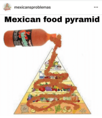 Food, Mexican Food, and Mexican: mexicansproblemas  Mexican food pyramid Que rico