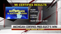 Memes, Michigan, and 🤖: MI CERTIFIES RESULTS  TRUMP:  N 2,279,543  16 ELECTORAL VOTES  CLINTON:  2,268,839  TRUMP WINS BY 10,704  MICHIGAN CERTIFIES PRES-ELECTIS WIN  FOOK NEWS ALERT