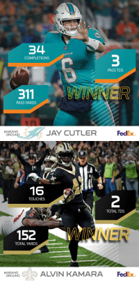 Congratulations to @MiamiDolphins QB Jay Cutler & @Saints RB @A_kamara6 on being named Week 9's @FedEx #AirandGround Players of the Week! https://t.co/tQFVqOrUIe: MIAMI  34  hins  COMPLETIONS  PASS TDS  PASS YARDS  JAY CUTLER d  #AIRAND  FedEx  GROUND   16  TOUCHES  TOTALTDS  152  WINNER  TOTAL YARDS  ALVIN KAMARA FedEx  #AIRAND  GROUND Congratulations to @MiamiDolphins QB Jay Cutler & @Saints RB @A_kamara6 on being named Week 9's @FedEx #AirandGround Players of the Week! https://t.co/tQFVqOrUIe