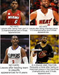 Is it the Cleveland fans, or is Kyrie Irving's hate deserved? -- Follow @2nbamemes: MIAMI  HEAT  NO HATE:  NO HATE:  Leaves after being main part in Leaves after being important piece  2 championships and 4 finals in 3 championships and 5 finals  appearances.  appearances  @2NBAMEMES  LIPPERS  NO HATE  IS A SNAKE AND TRAITOR:  Leaves after leading team Requests a trade after being an  to playoffs  appearances for 6 years  important piece in first franchise  championship and 3 finals  appearances. Is it the Cleveland fans, or is Kyrie Irving's hate deserved? -- Follow @2nbamemes