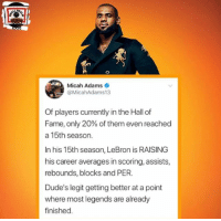 Nba, Lebron, and Legends: Micah Adams  @MicahAdams13  Of players currently in the Hall of  Fame, only 20% of them even reached  a 15th season.  In his 15th season, LeBron is RAISING  his career averages in scoring, assists,  rebounds, blocks and PER  Dude's legit getting better at a point  where most legends are already  finished. 🐐