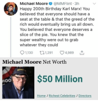 "Birthday, Tumblr, and Blog: Michael Moore @MMFlint 3h  Happy 200th Birthday Karl Marx! You  believed that everyone should have a  seat at the table & that the greed of the  rich would eventually bring us all down.  You believed that everyone deserves a  slice of the pie. You knew that the  super wealthy were out to grab  whatever they could  Moore  1,130 , 4,989  Michael Moore Net Worth  Actors  $50 Million  Home Richest Celebrities / Directors <p><a href=""http://siryouarebeingmocked.tumblr.com/post/173814611962/the-mighty-birdy-no-see-i-said-super"" class=""tumblr_blog"">siryouarebeingmocked</a>:</p>  <blockquote><p><a href=""http://the-mighty-birdy.tumblr.com/post/173685541033"" class=""tumblr_blog"">the-mighty-birdy</a>:</p> <blockquote><figure class=""tmblr-full"" data-orig-height=""1040"" data-orig-width=""980""><img src=""https://78.media.tumblr.com/b1e85b69b0b5a4714a8137512869fa5f/tumblr_inline_p8dty2WXWk1unknuk_540.png"" data-orig-height=""1040"" data-orig-width=""980""/></figure></blockquote> <p>""No, see, I said SUPER wealthy. I'm only regular wealthy.""<br/></p></blockquote>"
