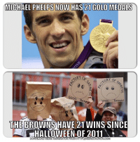 Michael: MICHAEL PHELPS NOW HAS 21 GOLD MEDALS  KORY QA  roNNS  THE BROWNS  HAVE 21 WINS SINCE  DOWNLOAD MEME GENERATOR FROM HTTP:llMEMECRUNCH.COM