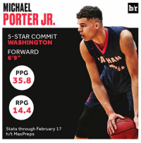 "All Star, Nba, and Http: MICHAEL  PORTER JR  b/r  5-STAR COMMIT  WASHINGTON  FORWARD  6'9""  PPG  35.8  RPG  14.4  Stats through February 17  h/t MaxPreps Months after becoming a coach, former NBA All-Star Brandon Roy landed the potential No. 1 pick in the 2018 NBA draft. http://ble.ac/2lM3PvM"