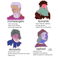 "<p><a class=""tumblr_blog"" href=""http://alfredsmom.tumblr.com/post/138271686092"">alfredsmom</a>:</p> <blockquote> <p>tag yourself i'm donatello</p> </blockquote>: michelangelo  -short and angry  wants more money  -won't stop talking shit  leonardo  never finishes anything  evil gay genius  -makes lots of dirty jokes  raphael  donatello  -dresses like a dad  wants everyone to leave him alone rgically heteros  history hoe  -cinnamon roll  wants everyone to fucking chill <p><a class=""tumblr_blog"" href=""http://alfredsmom.tumblr.com/post/138271686092"">alfredsmom</a>:</p> <blockquote> <p>tag yourself i'm donatello</p> </blockquote>"