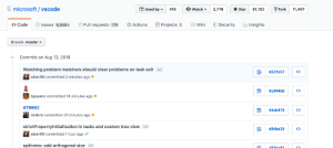 When you see it...: microsoft/vscode  Used by  Fork 11,467  Watch  2,778  416  Star  81,102  Security  alt Insights  Issues 5,000+  Pull requests 175  Actions  Wiki  Code  Projects 1  Branch: master  Commits on Aug 13, 2019  Watching problem matchers should clear problems on task exit  053fe57  <>  alexr00 committed 2 minutes ago  0c044b6  <>  bpasero committed 14 minutes ago  #78992  65ab4f8  isidorn committed 31 minutes ago  strictPropertylnitialization in tasks and custom tree view  d94bb19  <>  alexr00 committed 1 hour ago  splitview: add orthogonal size  45foca1 When you see it...