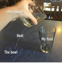 Ass, Dank, and Food: Microwave  Heat  My food  The bowl Here's a hot ass bowl with cold food you wanted