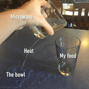 Dank, Food, and Memes: Microwave  Heat  My food  The bowl why tho by nibbar MORE MEMES