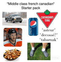 "Canadian: ""Middle class french canadian""  Starter pack  CAnADIAn  TIRE  asteur  decossé  tabarnak  Pic Collage"