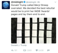 <p>I mean… That doesn&rsquo;t really &ldquo;rebut&rdquo; anything since it&rsquo;s basically a matter of opinion.</p>: @midnight @midnight. 8h  Donald Trump called Meryl Streep  overrated. We decided the best rebuttal  would be to print her IMDB 'Awards'  pages and lay them end to end.  Donald J. Trump  181  1,593 3,438 <p>I mean… That doesn&rsquo;t really &ldquo;rebut&rdquo; anything since it&rsquo;s basically a matter of opinion.</p>