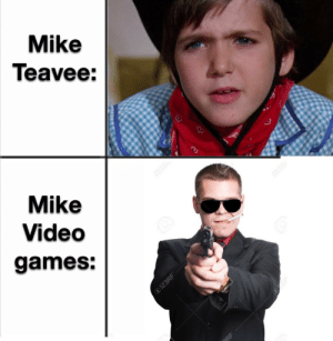 Games, Video, and Dank Memes: Mike  Teavee:  Mike  Video  O25  games:  RF  123RF Ik it's a little late...