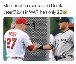 This is absolutely nuts 🤯  Credit glove love.co: Mike Trout has surpassed Derek  Jeter(72.4) in WAR, he's only 28  A  TROUT  YORK  27  EW  GLOVELOVE.co This is absolutely nuts 🤯  Credit glove love.co