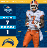 The Los Angeles @Chargers select @ClemsonFB WR @darealmike_dub with the #7 overall pick!  #NFLDraft https://t.co/WPxhRRb9Hg: MIKE WILLIAMS CLEMSON  DRAFT  2017  DICK  CHARGERS  WR  2.17  CHARO  FUTURE The Los Angeles @Chargers select @ClemsonFB WR @darealmike_dub with the #7 overall pick!  #NFLDraft https://t.co/WPxhRRb9Hg