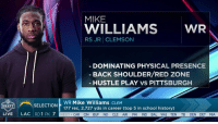 Memes, School, and Chargers: MIKE  WILLIAMS  VWR  RS JR CLEMSON  DOMINATING PHYSICAL PRESENCE  BACK SHOULDER/RED ZONE  HUSTLE PLAY VS PITTSBURGH  WR Mike Williams CLEM  NFI  SELECTION  DRAFT  177 rec, 2,727 yds in career (top 5 in school history)  LIVE  LAC  RD 1 PK  7  NEXT  CAR CIN BUF NO CLE AR  PH  ND BAL WAS TEN TB DEN DET MIA Get psyched, Philip Rivers.  Your @Chargers just brought in a BIG new pass-catcher! #NFLDraft https://t.co/YVowPfnZOZ