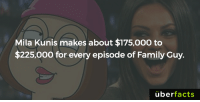 Family Guy, Memes, and Mila Kunis: Mila Kunis makes about $175,000 to  $225,000 for every episode of Family Guy.  uber  facts https://www.instagram.com/uberfacts/