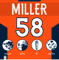 Memes, 🤖, and Rec: MILLER  3  SACKS  3  TFL  TACKLES  FUM REC  WK VON! 👀 #HaveADay  #SEAvsDEN #BroncosCountry https://t.co/Erj3hz3api