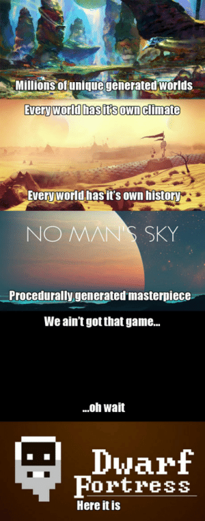 Graphics schmaphics: Millions ofuniquegenerated worlds  Every world hasit'sown climate  Every world hasit's own history  NO MAN'S SKY  Procedurally generated masterpiece  We aint got that game...  ...oh wait  Dwarf  Fortress  Here it is Graphics schmaphics