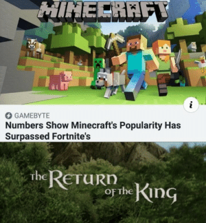 We did it boys by jothebest75 MORE MEMES: MINECRAFT  i  GAMEBYTE  Numbers Show Minecraft's Popularity Has  Surpassed Fortnite's  the RETURN  OF the King We did it boys by jothebest75 MORE MEMES