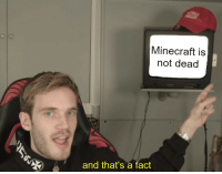 Minecraft, Http, and Invest: Minecraft is  not dead  and that's a fact Invest in this or something via /r/MemeEconomy http://bit.ly/2TFwPT9