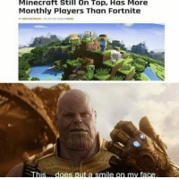 Minecraft, Smile, and Top: Minecraft  Still  On  Top,  Has  More  Monthly Players Than Fortnite  This. does put a smile on my face I like that