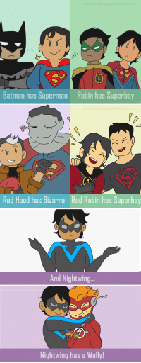 Batman, Best Friend, and Love: minttea-and-peaches.tumbir.com  Batman has Superman  Robin has Superbay   minttea-and-peaches.tumblr.com  Red Hood has Bizarro  Red Robin has Superboy   And Nightwing..   Nightwing has a Wally minttea-and-peaches:  When you love your best friend so much!  ( ´∀` )  ♥