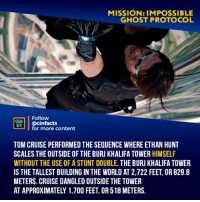Birthday, Facts, and James Bond: MISSIONaIMPOSSIBLE  GHOST PROTOCOL  Follow  AITS @cinfacts  for more content  TOM CRUISE PERFORMED THE SEQUENCE WHERE ETHAN HUNT  SCALES THE OUTSIDE OF THE BURJ KHALIFA TOWER HIMSELF  WITHOUT THE USE OF A STUNT DOUBLE. THE BURJ KHALIFA TOWER  IS THE TALLEST BUILDING IN THE WORLD AT 2,722 FEET, OR 829.8  METERS. CRUISE DANGLED OUTSIDE THE TOWER  AT APPROXIMATELY 1,700 FEET, OR 518 METERS. Happy Birthday to @tomcruise My hands get sweaty just watching him climb. - Follow @cinfacts for more facts - - - - missionimpossibleroguenation tomcruise happybirthday missionimpossible stuntman ghostprotocol Missionimpossibleghostprotocol stuns CGI stuntment dubai BurjKhalifa actionmovie actionmovies premiere ethanhunt topgun jerrymaguire cover james bond 007