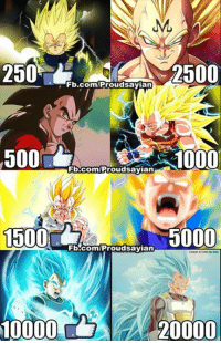 Vegeta fans :o If you love memes join >> AniMe MemEs ONly: ML  2500  2500  Fb.com/Proud sayian  500  10000  Fb.com/Proud sayian  1500  5000  Fb.com/Proud sayian  20000 Vegeta fans :o If you love memes join >> AniMe MemEs ONly