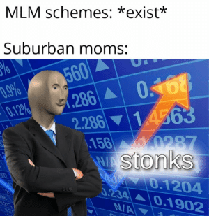 Moms, Dank Memes, and All The: MLM schemes: *exist*  Suburban moms:  560  286 A  D.9%  0.12%  O168  1.4563  2.286  156 0287  WAStonks  Ad 0.1204  0.234 0.1902  e02  213  NA Who wants to know all the products against balding i use??