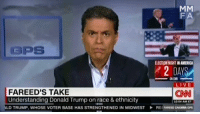 """Donald J. Trump is not a normal candidate. He is a cancer on American democracy."" – Fareed Zakaria: MM  FA  GPS  ELECTIONNIGHTINAMERICA  DAYS  ON CNN  LIVE  FA REED'S TAKE  CNN  Understanding Donald Trump on race & ethnicity  1004 AM ET  LD TRUMP, WHOSE VOTER BASE HAS STRENGTHENED IN MIDWEST RE ZAKARIA GPS ""Donald J. Trump is not a normal candidate. He is a cancer on American democracy."" – Fareed Zakaria"