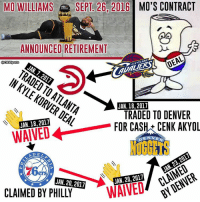 Mo Williams has been chillin'. His contract, not so much.: MO WILLIAMS  SEPT 26 2016 MO'S CONTRACT  ANNOUNCED RETIREMENT  DEAL  CCESSports  JAN 7  ALI  KORVER JAN. 18,2017  DEAL  JAN. 18, 2017  TRADED TO DENVER  FOR CASH CENK AKYOL  LA D  2017  20, WAIVED  JAN. 20, 2017  CLAIMED BY PHILLY Mo Williams has been chillin'. His contract, not so much.