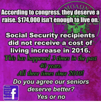 Aabe: MOA, 2A  According to congress, they deserve a  raise $174,000 isn't  enough to live on.  Take Them!  Social Security recipients  did not receive a cost of  living increase in 2016.  This has lappened times in the past  40 years.  AIdhree imes aince 2010!  Do you agree our seniors  I Never  deserve better?  Surrender.  MONSON  AABE  like us on  Yes or no  facebook