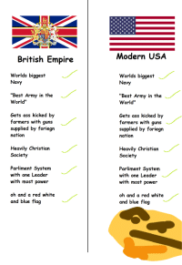 "Ass, Empire, and Say It: Modern USA  British Empire  Worlds biggest  Navy  Worlds biggest  Navy  ""Best Army in the  World""  ""Best Army in the  World""  Gets ass kicked by  farmers with quns  supplied by foriegn  nation  Gets ass kicked by  farmers with quns  supplied by foriegn  nation  Heavily Christian  Society  Heavily Christian  Societ  Parliment System  with one Leader  with most power  Parliment System  with one Leader  with most power  oh and a red white  and blue flag  oh and a red white  and blue flag"