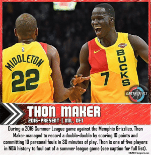 """Andrew Bogut, Basketball, and DeMarcus Cousins: MODLETOH  22  B  7  K  S  DAILYNBAFACT  THON MAHER  2016-PRESENT mL, DET  During a 2016 Summer League game against the Memphis Grizzlies, Thon  Maker managed to record a double-double by scoring 10 points and  committing 10 personal fouls in 30 minutes of play. Thon is one of five players  in NBA history to foul out of a summer league game (see caption for full list).  SOURCE: foxsports.com During a 2016 Summer League against the Memphis Grizzlies, Thon Maker managed to record a double-double by scoring 10 points and committing 10 personal fouls in 30 minutes of play. Thon is one of five players in NBA history to foul out of a summer league game. Full List: Thon Maker, Diamond Stone, DeMarcus Cousins, Andrew Bogut, and Greg Oden. - Use code """"NBAFACT"""" on SeatGeek for $20.00 off tickets to any sporting event or concert! - Use code """"DAILYNBAFACT40"""" on Sleefs for 40% off your next purchase! - Like what I post? Give me a follow for more daily NBA facts, and feel free to DM me any interesting facts that you'd like me to share! - #nba #basketball #lebron #kobe #nbabasketball #nbafinals #nbaplayoffs #nbadraft #nbamemes #nba2k #nba2k18 #lebronjames #mj #michaeljordan #jordan #cavaliers #celtics #spurs #heat #durant #jordan #bulls #warriors #nuggets #onthatgrind #dailynbafact #dailyfactnation"""