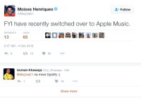 Even Uzzy is jumping on the banter: Moises Henriques  Follow  @Mozzie21  FYI have recently switched over to Apple Music.  RETWEETS  LIKES  13  65  2:47 AM 4 Dec 2016  V 65  t 13  Usman Khawaja  Uz Khawaja 24h  @Mozzie 21  no more Spotify  19  Show more Even Uzzy is jumping on the banter