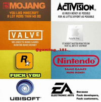 Apple, Fuck You, and Memes: MOJANG  YOU LIKE MINECRAFT  A LOT MORE THAN WE DI  VALVE  WE USED TO MAKE GAMES  NOW WE MAKE MONEY  FUCK YOU  UBISOFT  ACTIVISION.  AS MUCH MONEY AS POSSIBLE  FOR AS LITTLE EFFORT AS POSSIBLE  Apple Inc.  ITDOESNTMATTER WHAT WEDO  YOU'LL BUYIT ANYWAY  Nintendo  SAME GAMES  MORE MONEY  Because  ELECTRONIC ARTS Fuck developers,  Fuck customers, The truth about company 💸 company memes dankmemes memestealer gamer otaku gamerguy gamergirl ps4 nintendoswitch xboxone pc steam gtav gtaonline ghostreconwildlands masseffectandromeda cod minecraft ripwallet